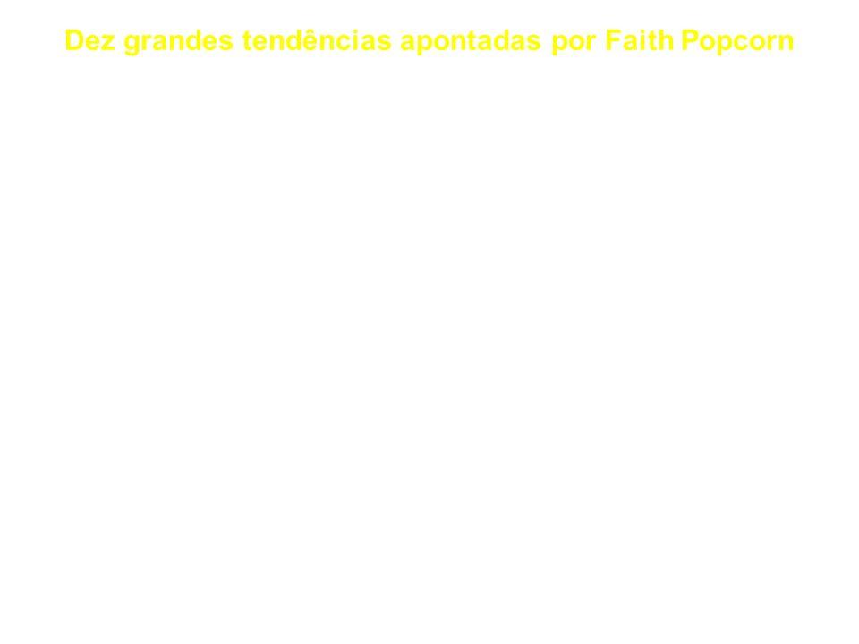 Dez grandes tendências apontadas por Faith Popcorn 1 - Retorno às origens. É o impulso para uma pessoa mudar de vida, buscando uma carreira mais lenta