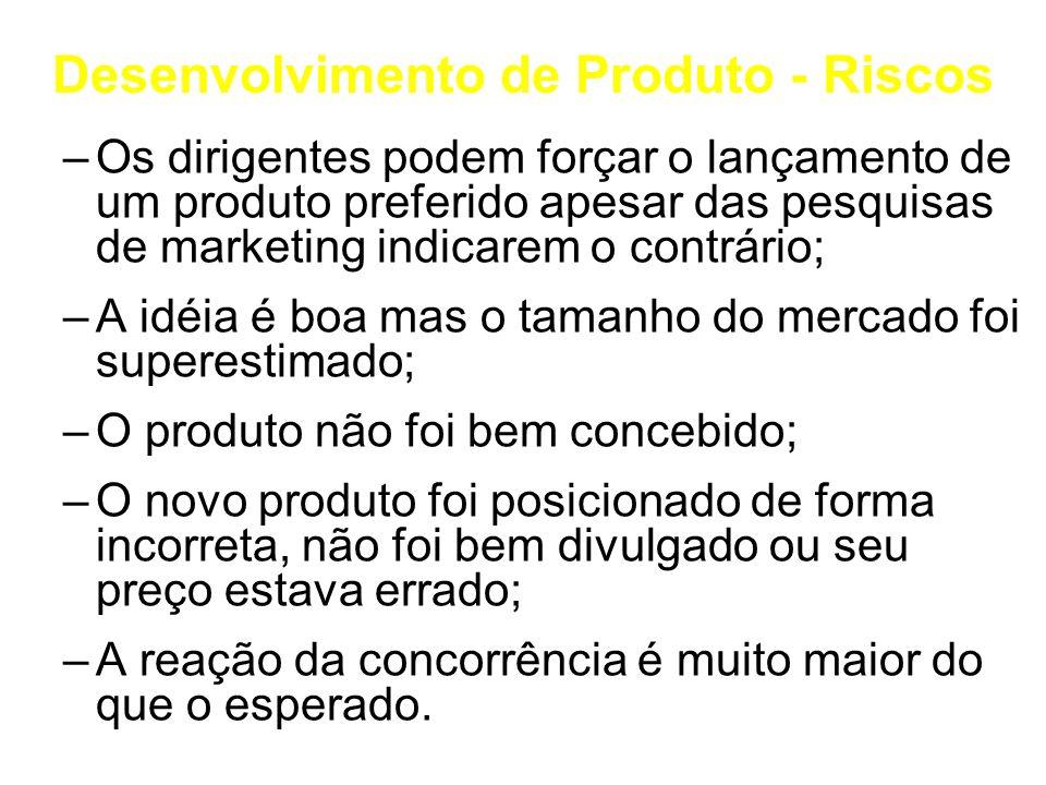 Desenvolvimento de Produto - Riscos –Os dirigentes podem forçar o lançamento de um produto preferido apesar das pesquisas de marketing indicarem o con