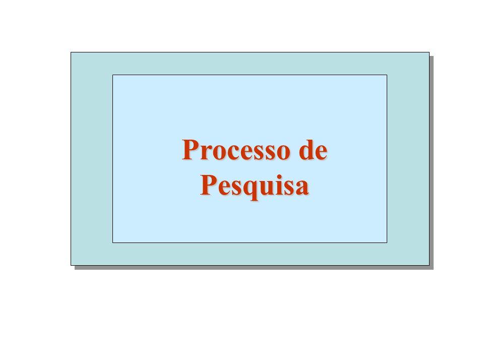 Processo de Pesquisa