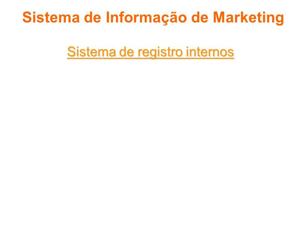 Sistema de Informação de Marketing Sistema de registro internos Ciclo pedido-pagamento Sistema de informações de vendas