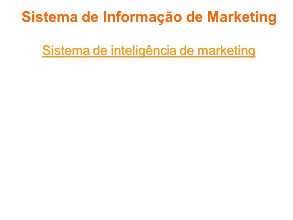 Sistema de Informação de Marketing Sistema de inteligência de marketing Enquanto o sistema de registro de marketing fornece dados de resultados, o sis