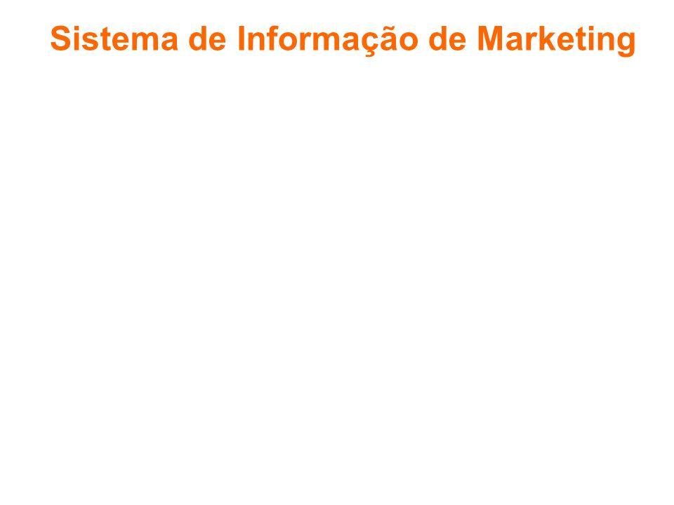 Sistema de Informação de Marketing O processo de pesquisa