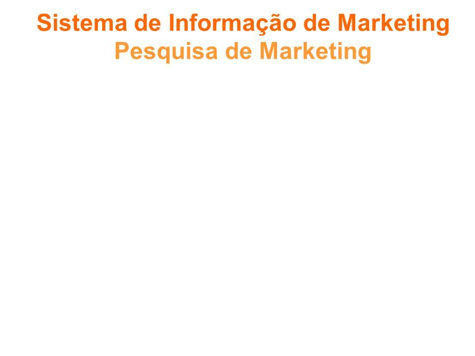 Sistema de Informação de Marketing Pesquisa de Marketing O problema de pesquisa