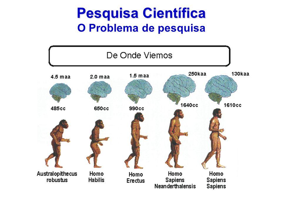Pesquisa Científica Pesquisa Científica O Problema de pesquisa