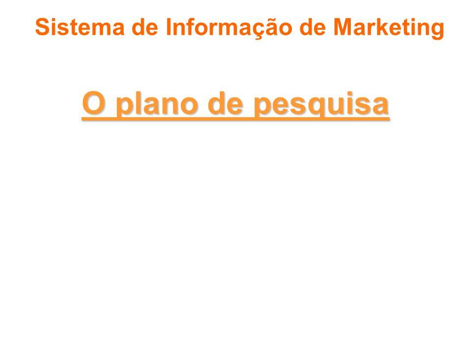 Sistema de Informação de Marketing O plano de pesquisa Qual é o problema, a indagação? O que se quer saber?