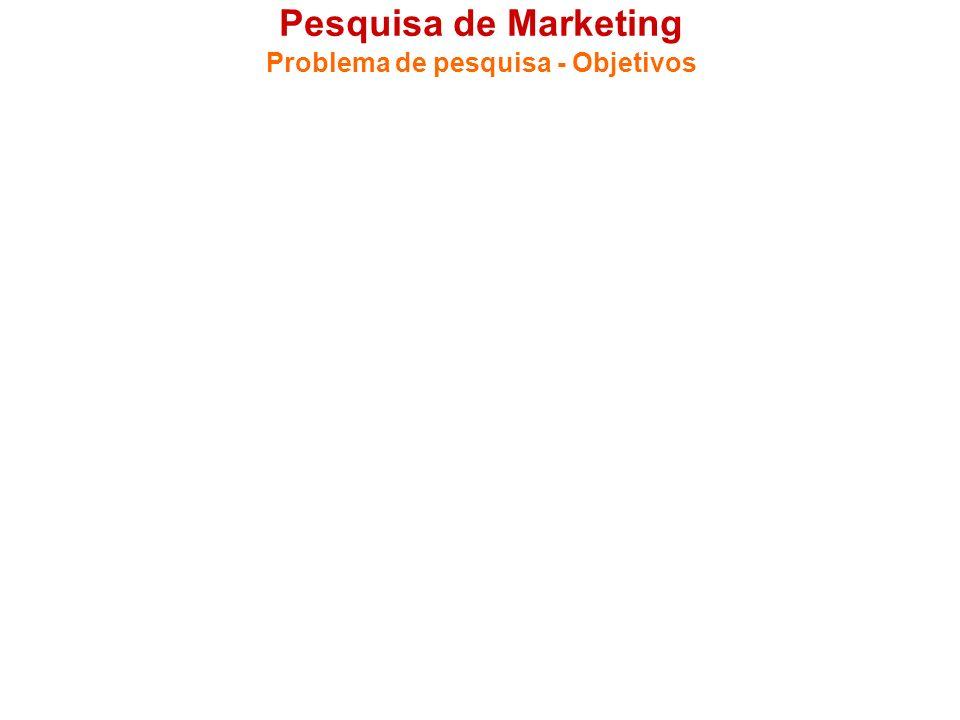Pesquisa de Marketing Problema de pesquisa - Objetivos Final: Avaliar a percepção e a aceitação de campanhas sociais desenvolvidas pelo rádio junto a