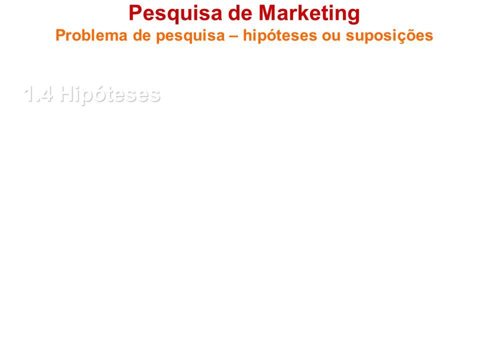Pesquisa de Marketing Problema de pesquisa – hipóteses ou suposições 1.4 Hipóteses H 0 – Não há relação significativa entre marca e desejo de compra p