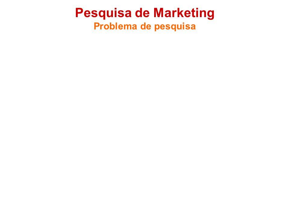 Pesquisa de Marketing Problema de pesquisa Regras para formulação do problema Verificar, antes de tudo, se tudo o que se pensou é, realmente um proble