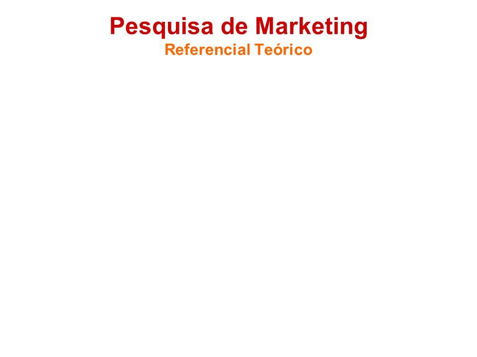 Pesquisa de Marketing Referencial Teórico Permite que o autor tenha maior clareza na formulação do problemas; Facilita a formulação de hipóteses e sup
