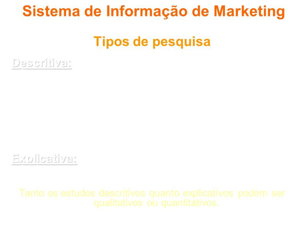 Sistema de Informação de Marketing Tipos de pesquisa Descritiva: Descritiva: o objetivo é determinar certas dimensões. Procuram descrever situações de