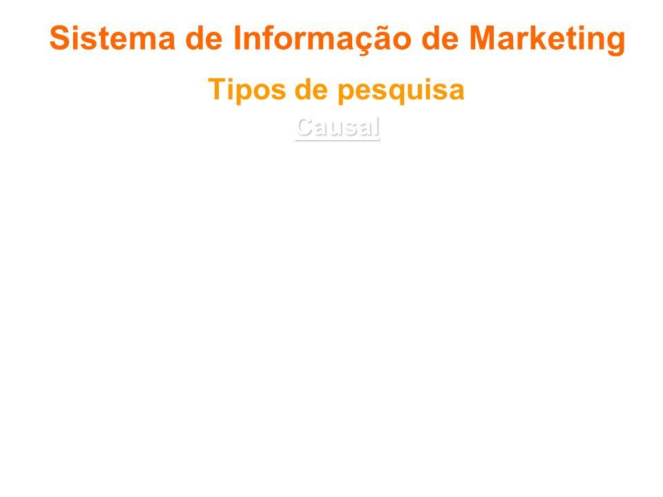 Sistema de Informação de Marketing Tipos de pesquisaCausal A pesquisa descritiva expõe características de determinada população ou de determinado fenô