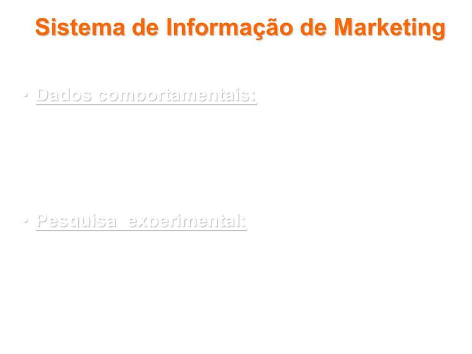 Sistema de Informação de Marketing Dados comportamentais:Dados comportamentais: os clientes deixam pistas do seu comportamento de compra nos dados col