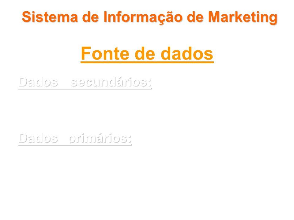 Sistema de Informação de Marketing Fonte de dados Dados secundários: Dados secundários: são aqueles que foram coletados para outra finalidade e podem