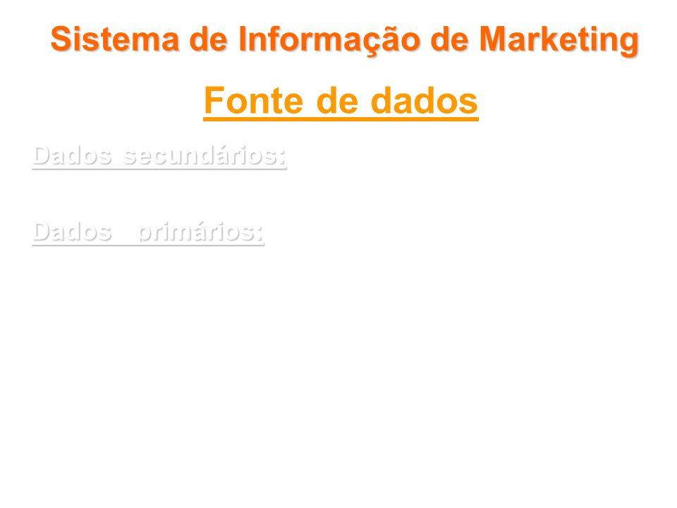 Sistema de Informação de Marketing Fonte de dados Dados secundários: Dados secundários: IBGE, associações de classe, catálogos, etc. Dados primários: