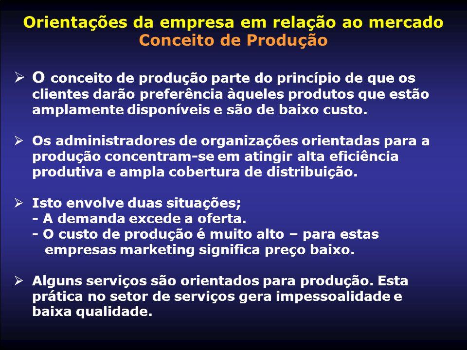 Orientações da empresa em relação ao mercado Conceito de Produção O conceito de produção parte do princípio de que os clientes darão preferência àquel