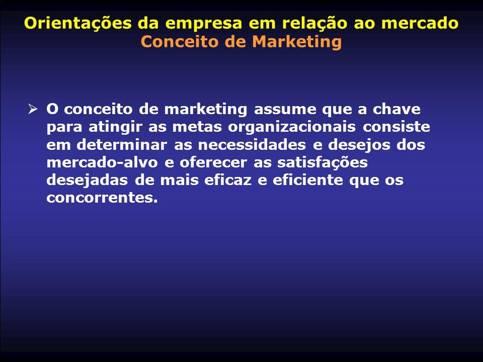 Orientações da empresa em relação ao mercado Conceito de Marketing O conceito de marketing assume que a chave para atingir as metas organizacionais co