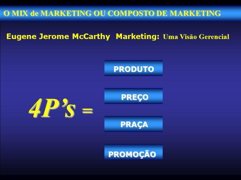 O MIX de MARKETING OU COMPOSTO DE MARKETING 4Ps = Eugene Jerome McCarthy Marketing: Uma Visão Gerencial PRODUTO PREÇO PRAÇA PROMOÇÃO