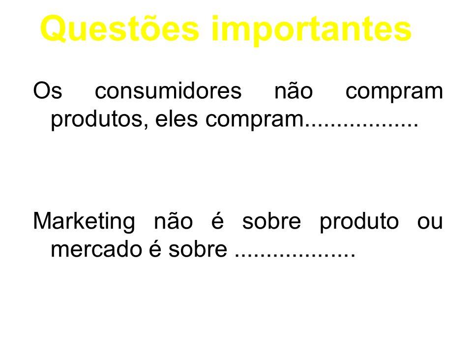 Questões importantes Os consumidores não compram produtos, eles compram.................. Marketing não é sobre produto ou mercado é sobre............