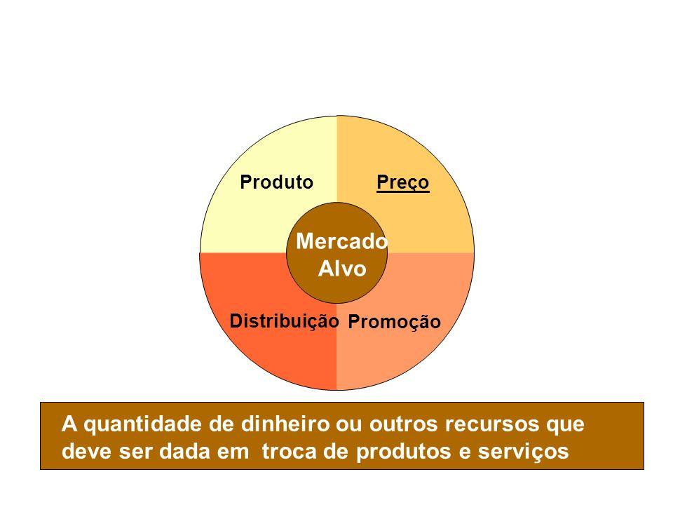 Slide 1-8 Composto de Marketing - Preço A quantidade de dinheiro ou outros recursos que deve ser dada em troca de produtos e serviços Preço Promoção D