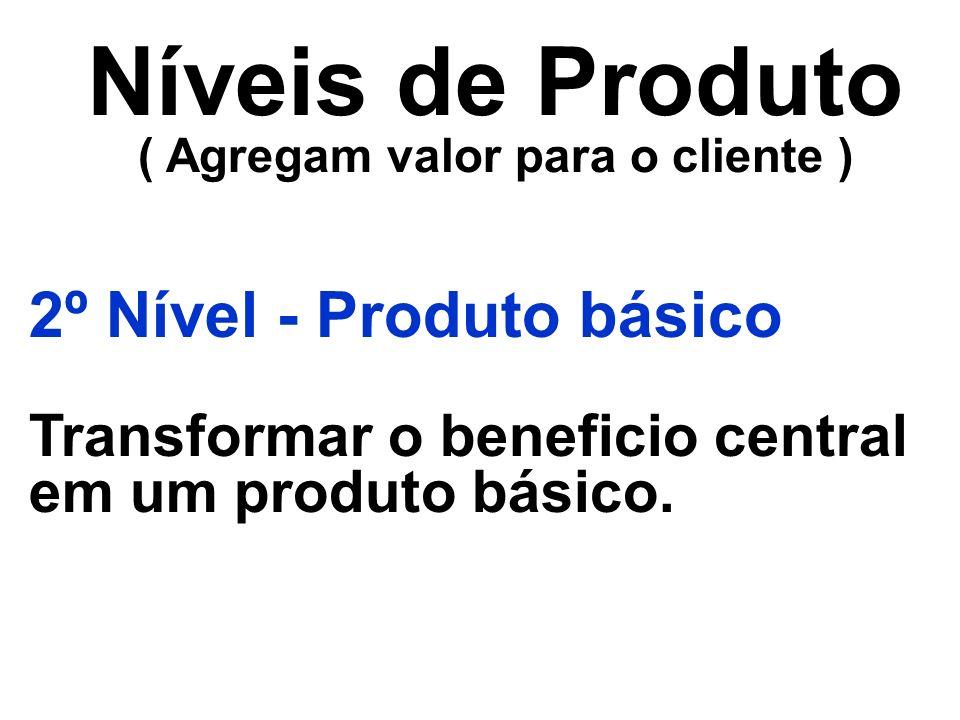 Níveis de Produto ( Agregam valor para o cliente ) 2º Nível - Produto básico Transformar o beneficio central em um produto básico.