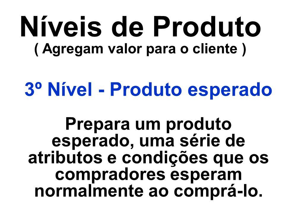 Níveis de Produto ( Agregam valor para o cliente ) 3º Nível - Produto esperado Prepara um produto esperado, uma série de atributos e condições que os