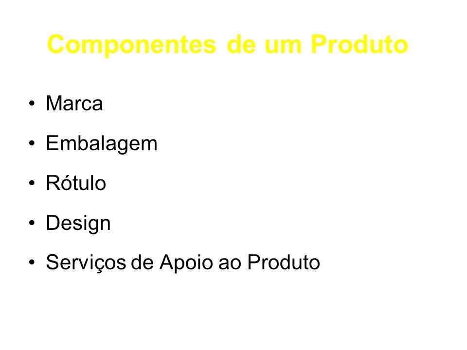 Componentes de um Produto Marca Embalagem Rótulo Design Serviços de Apoio ao Produto
