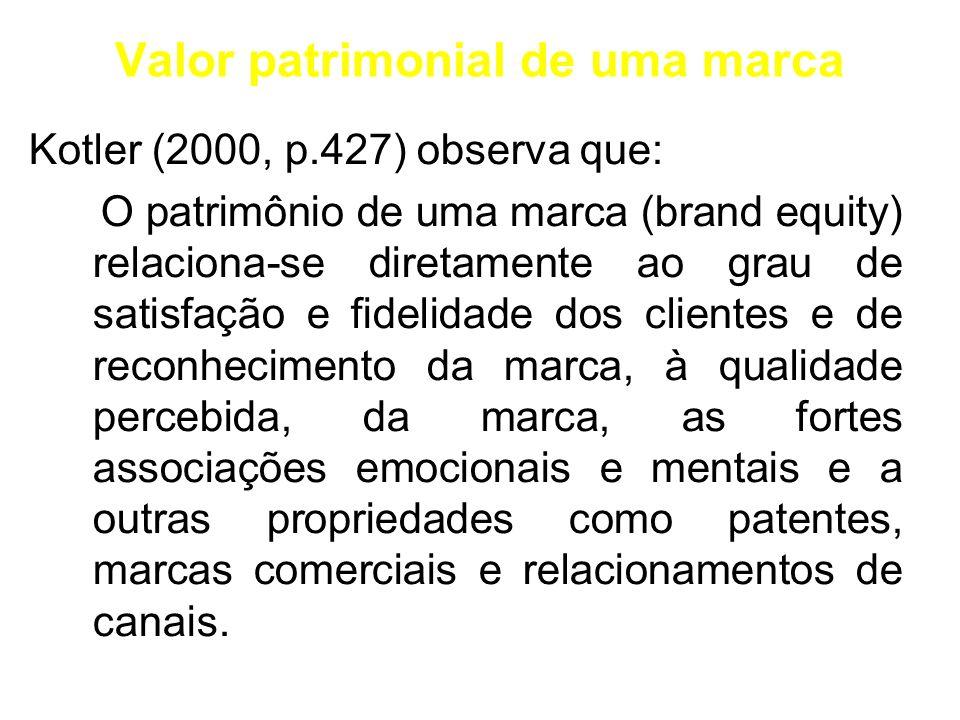 Valor patrimonial de uma marca Kotler (2000, p.427) observa que: O patrimônio de uma marca (brand equity) relaciona-se diretamente ao grau de satisfaç