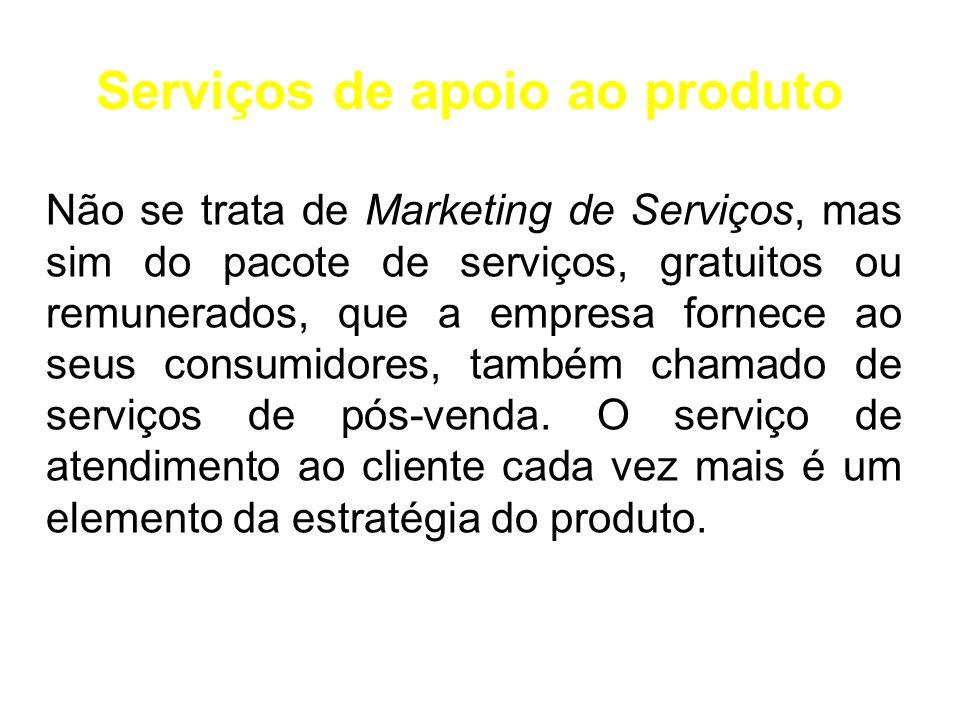Serviços de apoio ao produto Não se trata de Marketing de Serviços, mas sim do pacote de serviços, gratuitos ou remunerados, que a empresa fornece ao