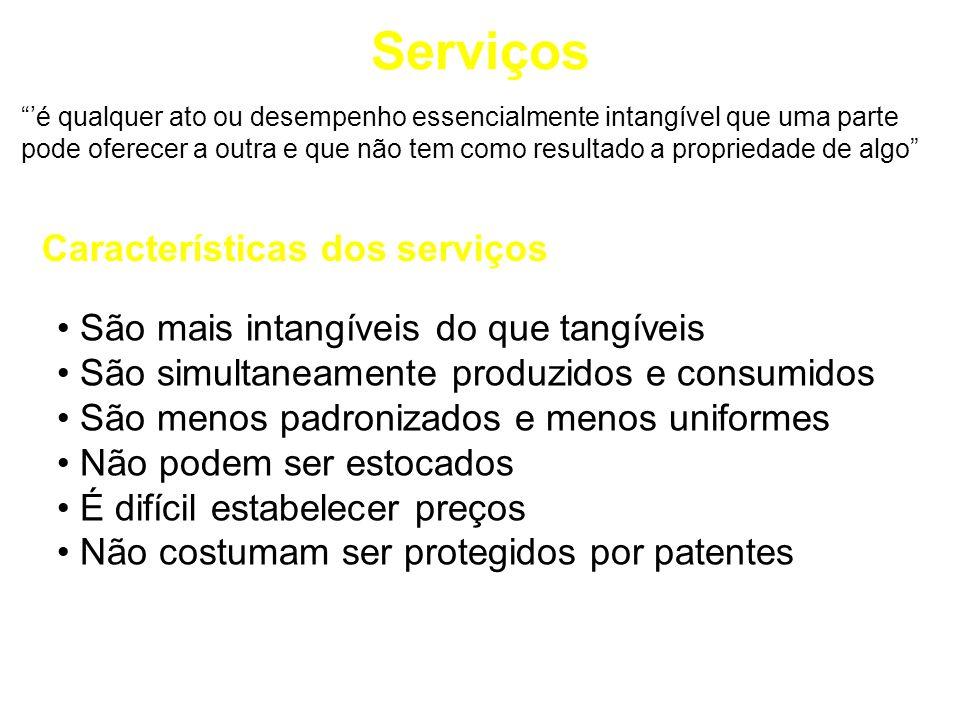 Serviços Características dos serviços é qualquer ato ou desempenho essencialmente intangível que uma parte pode oferecer a outra e que não tem como re