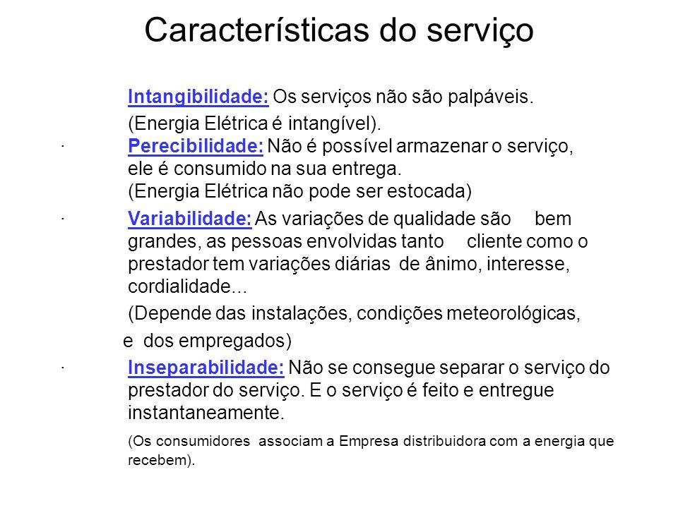 Características do serviço Intangibilidade: Os serviços não são palpáveis. (Energia Elétrica é intangível). · Perecibilidade: Não é possível armazenar