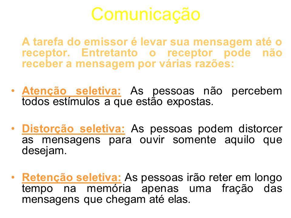 Comunicação A tarefa do emissor é levar sua mensagem até o receptor. Entretanto o receptor pode não receber a mensagem por várias razões: Atenção sele