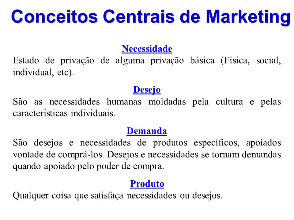 Conceitos Centrais de Marketing Necessidade Estado de privação de alguma privação básica (Física, social, individual, etc). Desejo São as necessidades