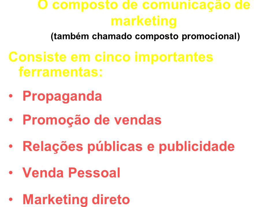 O composto de comunicação de marketing (também chamado composto promocional) Consiste em cinco importantes ferramentas: Propaganda Promoção de vendas