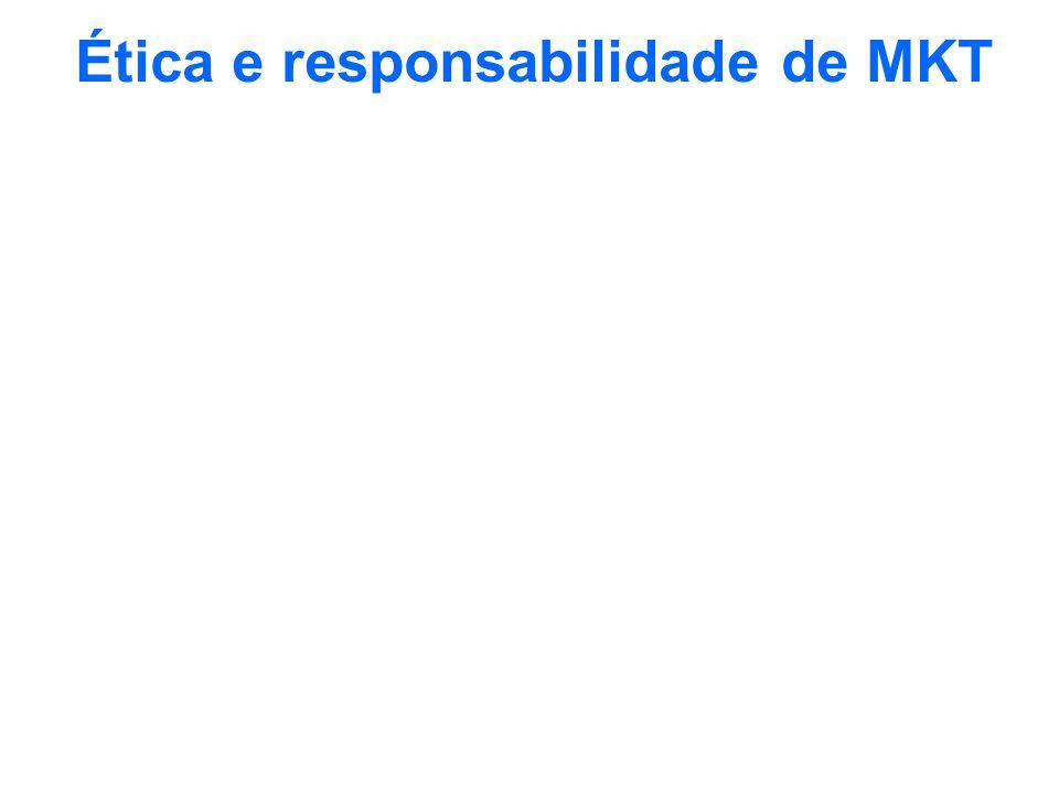 Ética e responsabilidade de MKT Autor: Grupo de consumidores Anunciante credicard Anúncio de Tv mostra mãe ponderando se deve dar ou não um cartão de