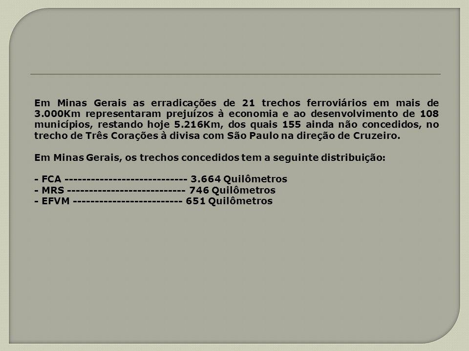 Em Minas Gerais as erradicações de 21 trechos ferroviários em mais de 3.000Km representaram prejuízos à economia e ao desenvolvimento de 108 município