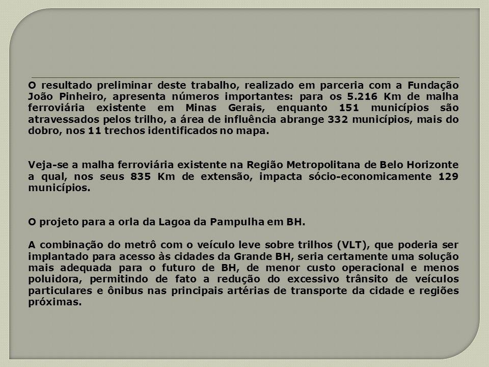 O resultado preliminar deste trabalho, realizado em parceria com a Fundação João Pinheiro, apresenta números importantes: para os 5.216 Km de malha fe