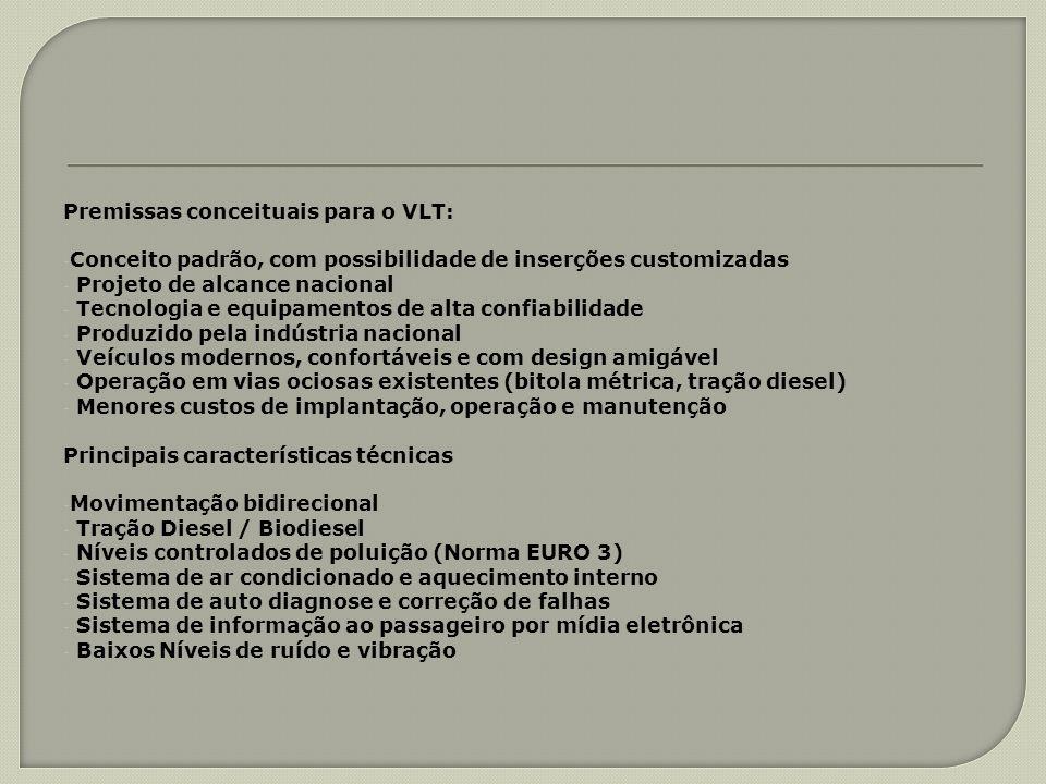 Premissas conceituais para o VLT: - Conceito padrão, com possibilidade de inserções customizadas - Projeto de alcance nacional - Tecnologia e equipame