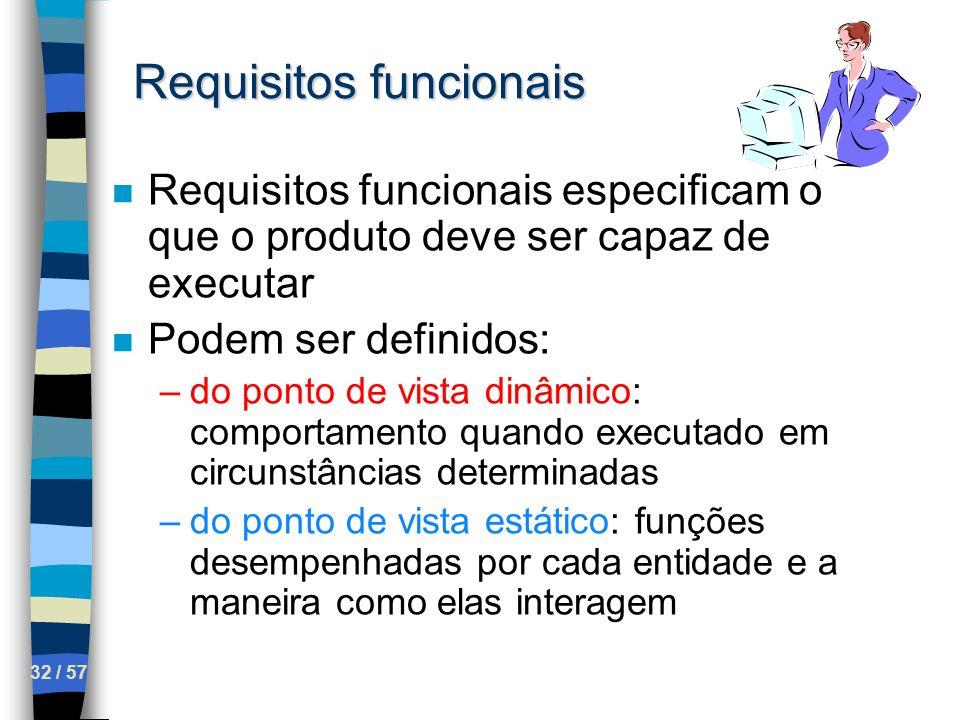 32 / 57 Requisitos funcionais n Requisitos funcionais especificam o que o produto deve ser capaz de executar n Podem ser definidos: –do ponto de vista