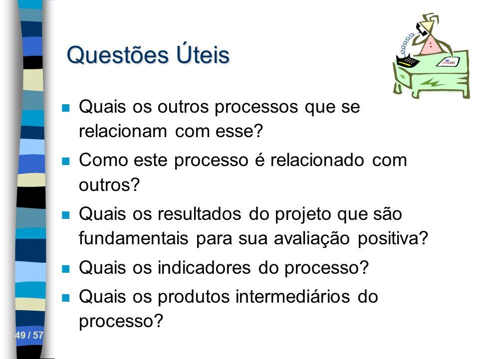 49 / 57 Questões Úteis n Quais os outros processos que se relacionam com esse? n Como este processo é relacionado com outros? n Quais os resultados do