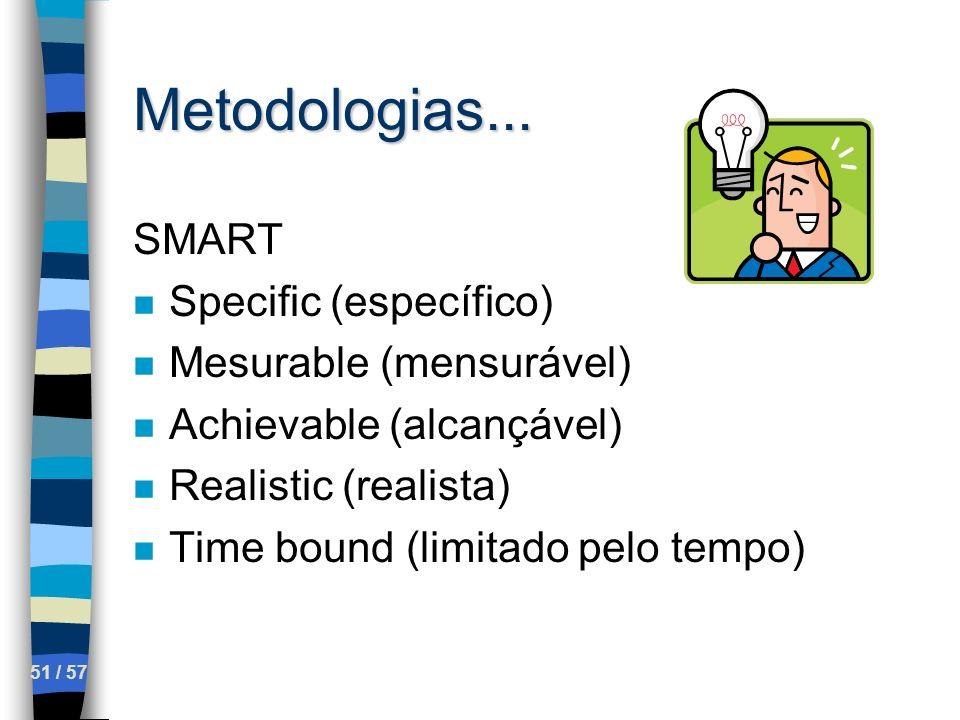 51 / 57 Metodologias... SMART n Specific (específico) n Mesurable (mensurável) n Achievable (alcançável) n Realistic (realista) n Time bound (limitado