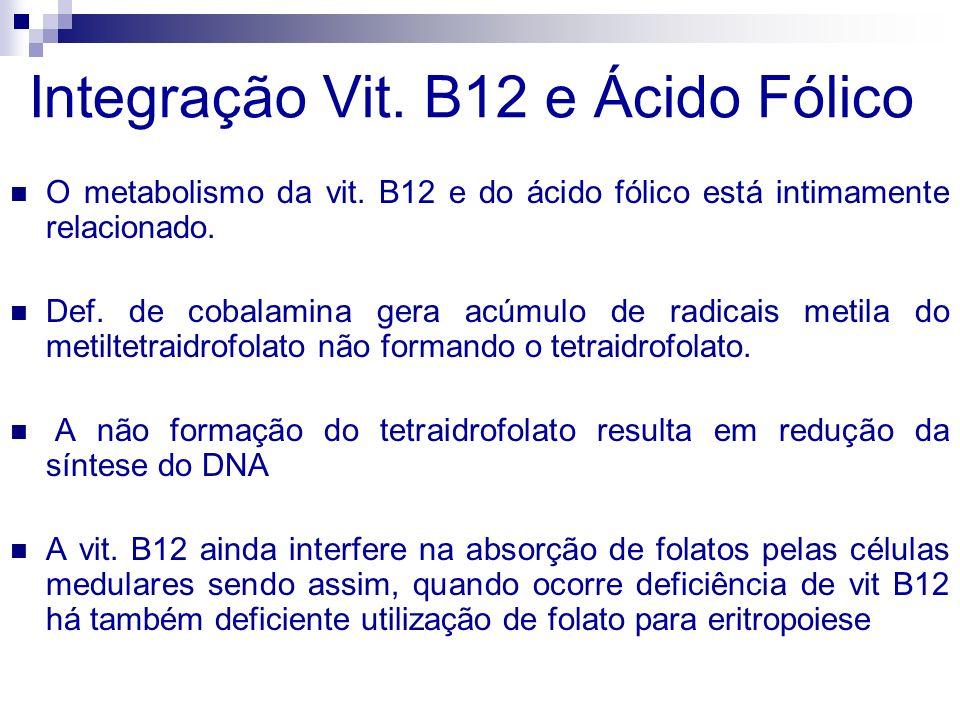 Integração Vit. B12 e Ácido Fólico O metabolismo da vit. B12 e do ácido fólico está intimamente relacionado. Def. de cobalamina gera acúmulo de radica