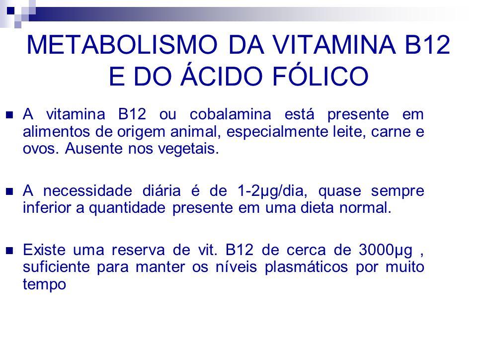 METABOLISMO DA VITAMINA B12 E DO ÁCIDO FÓLICO A vitamina B12 ou cobalamina está presente em alimentos de origem animal, especialmente leite, carne e o