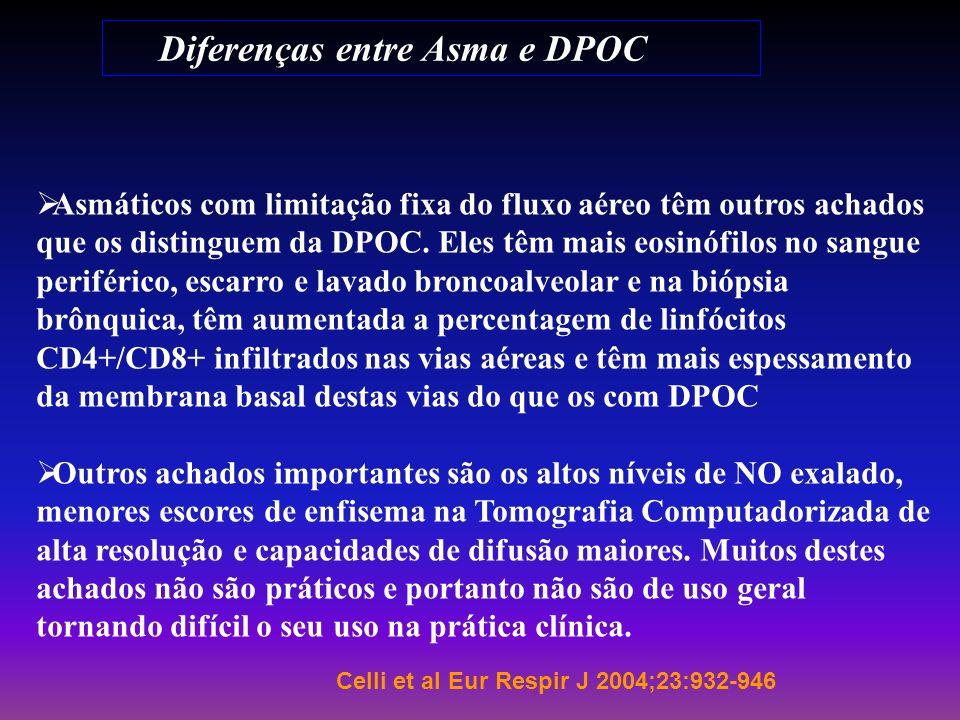 Diferenças entre Asma e DPOC Asmáticos com limitação fixa do fluxo aéreo têm outros achados que os distinguem da DPOC. Eles têm mais eosinófilos no sa