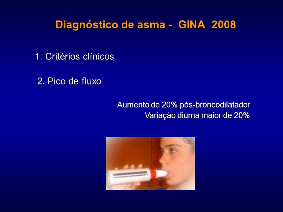Diagnóstico de asma - GINA 2008 1.Critérios clínicos 2. Pico de fluxo 2. Pico de fluxo Aumento de 20% pós-broncodilatador Variação diurna maior de 20%