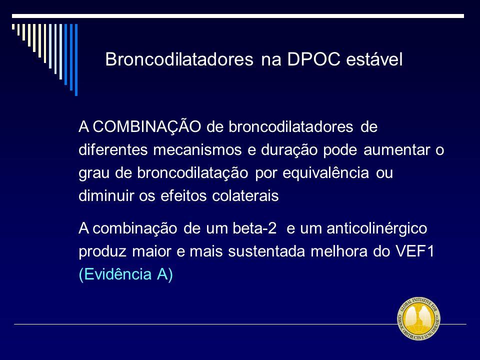 A COMBINAÇÃO de broncodilatadores de diferentes mecanismos e duração pode aumentar o grau de broncodilatação por equivalência ou diminuir os efeitos c