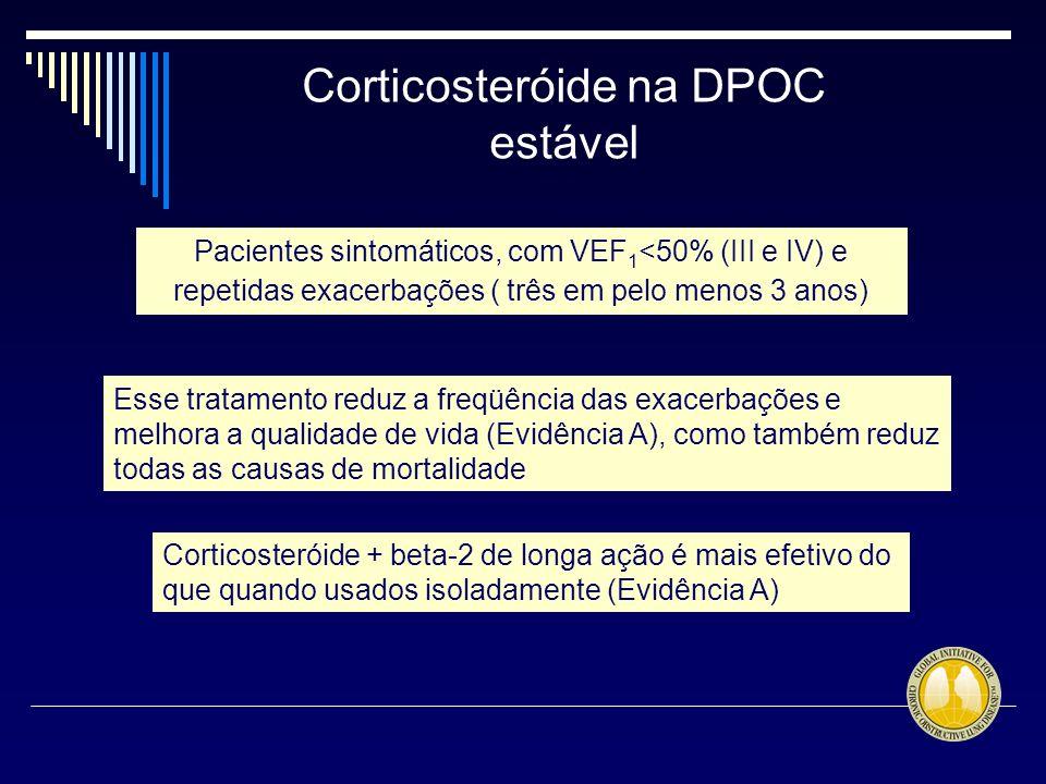Corticosteróide na DPOC estável Pacientes sintomáticos, com VEF 1 <50% (III e IV) e repetidas exacerbações ( três em pelo menos 3 anos) Esse tratament