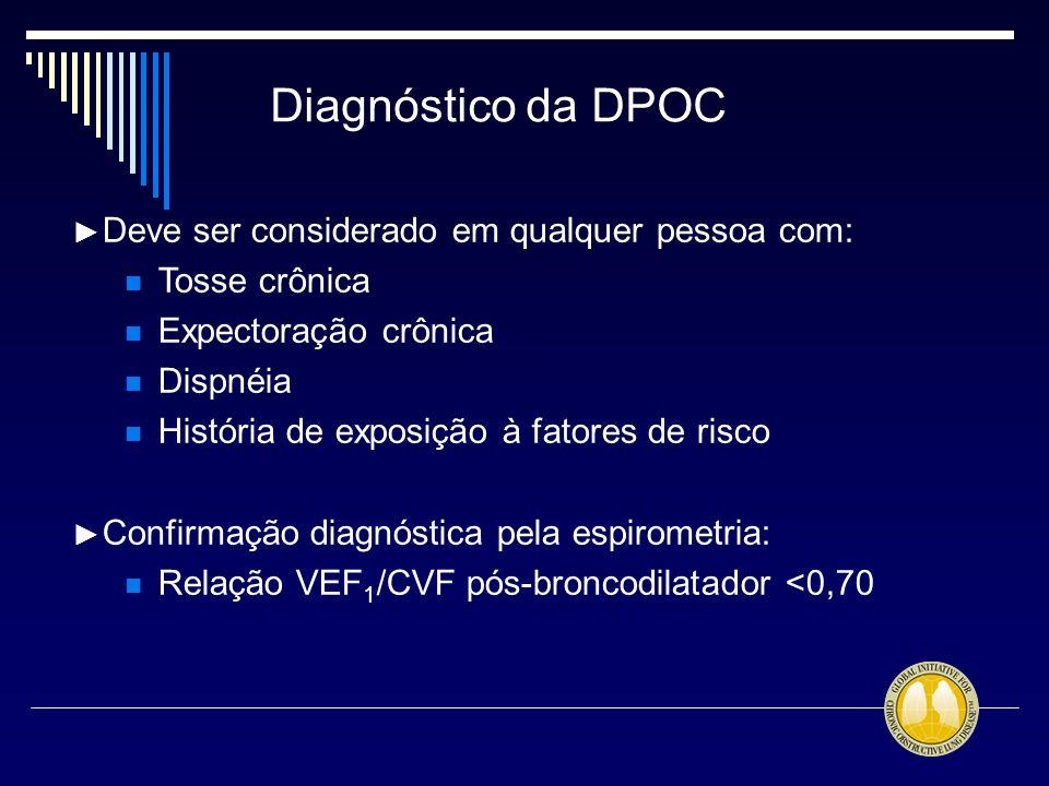 Diagnóstico da DPOC Deve ser considerado em qualquer pessoa com: Tosse crônica Expectoração crônica Dispnéia História de exposição à fatores de risco
