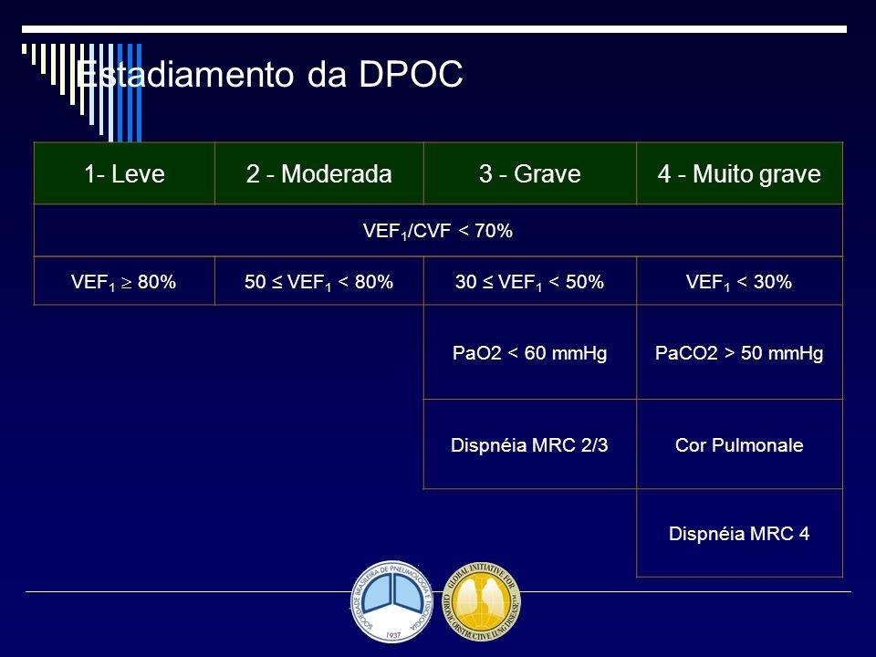 Estadiamento da DPOC 1- Leve2 - Moderada3 - Grave4 - Muito grave VEF 1 /CVF < 70% VEF 1 80% 50 VEF 1 < 80%30 VEF 1 < 50%VEF 1 < 30% PaO2 < 60 mmHgPaCO