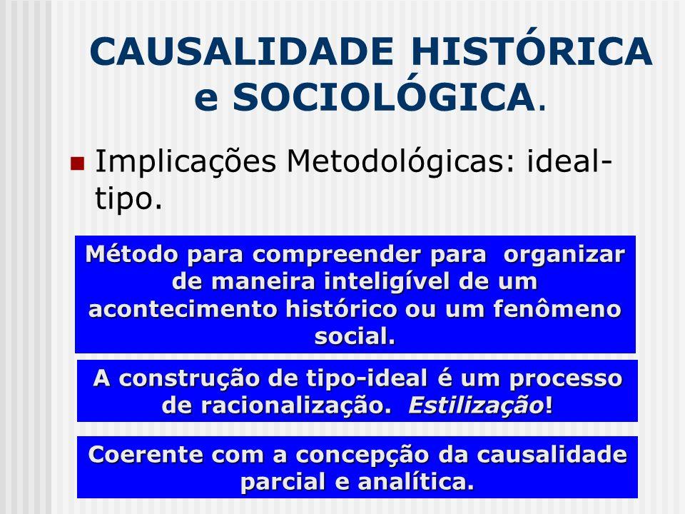 CAUSALIDADE HISTÓRICA e SOCIOLÓGICA. Implicações Metodológicas: ideal- tipo. Método para compreender para organizar de maneira inteligível de um acont