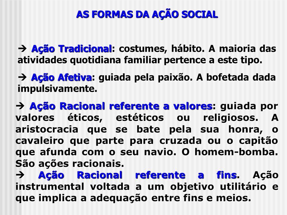 AS FORMAS DA AÇÃO SOCIAL Ação Tradicional: costumes, hábito. A maioria das atividades quotidiana familiar pertence a este tipo. Ação Tradicional: cost
